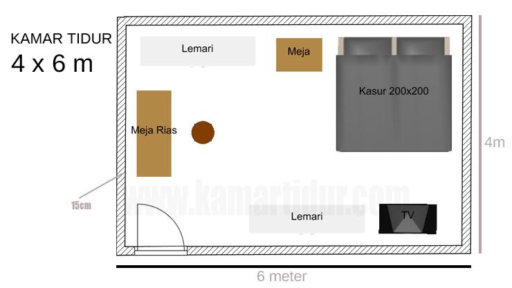 Kamar tidur 4x6m